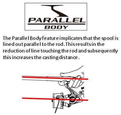 shimano-parallel-body